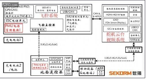 fpv无人机的内部电路系统结构图