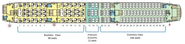 国际航线的787飞机共有215个座位
