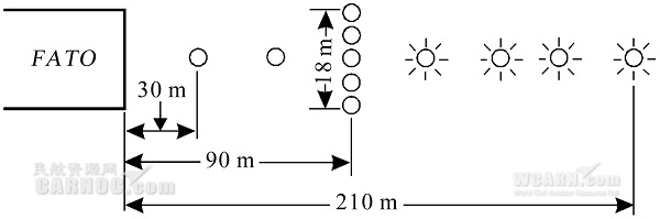 简单灯光系统电路图